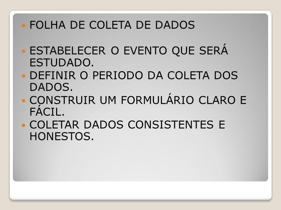 FOLHA DE COLETA DE DADOS