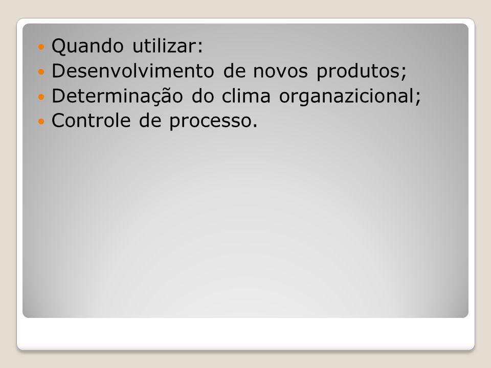 Quando utilizar: Desenvolvimento de novos produtos; Determinação do clima organazicional; Controle de processo.