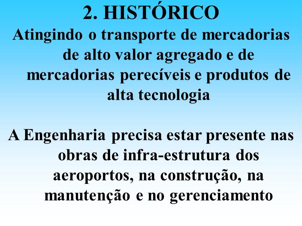 2. HISTÓRICO Atingindo o transporte de mercadorias de alto valor agregado e de mercadorias perecíveis e produtos de alta tecnologia.