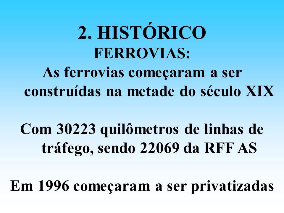 2. HISTÓRICO FERROVIAS: As ferrovias começaram a ser construídas na metade do século XIX.