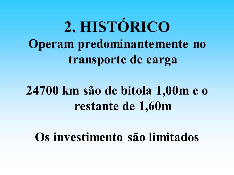 2. HISTÓRICO Operam predominantemente no transporte de carga