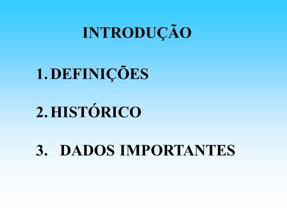 INTRODUÇÃO DEFINIÇÕES HISTÓRICO 3. DADOS IMPORTANTES