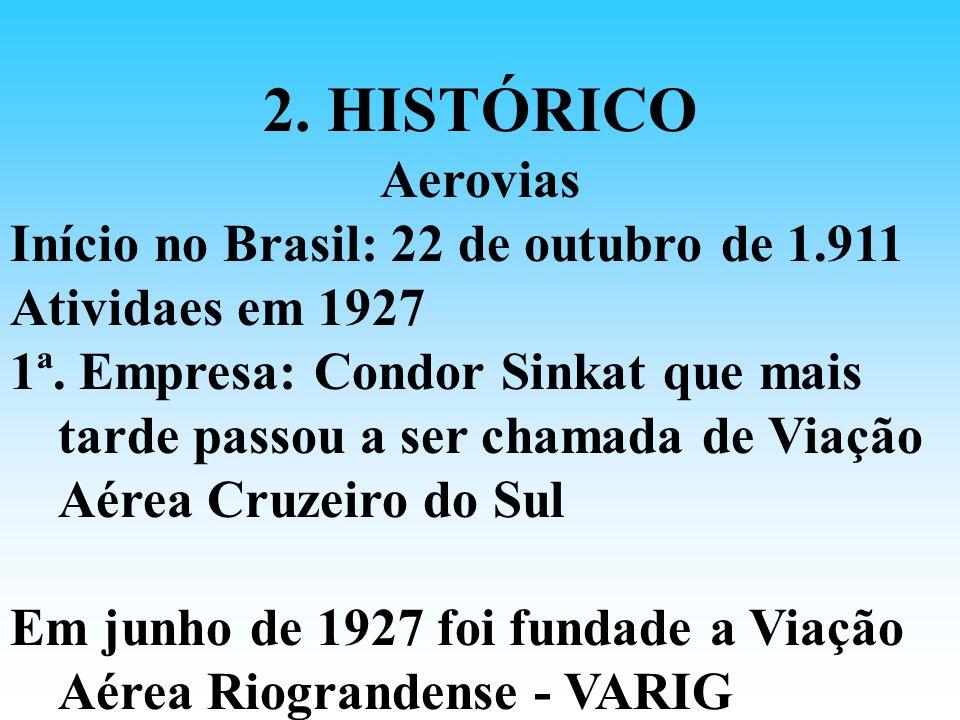 2. HISTÓRICO Aerovias Início no Brasil: 22 de outubro de 1.911