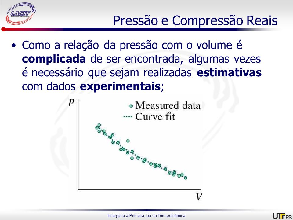 Pressão e Compressão Reais