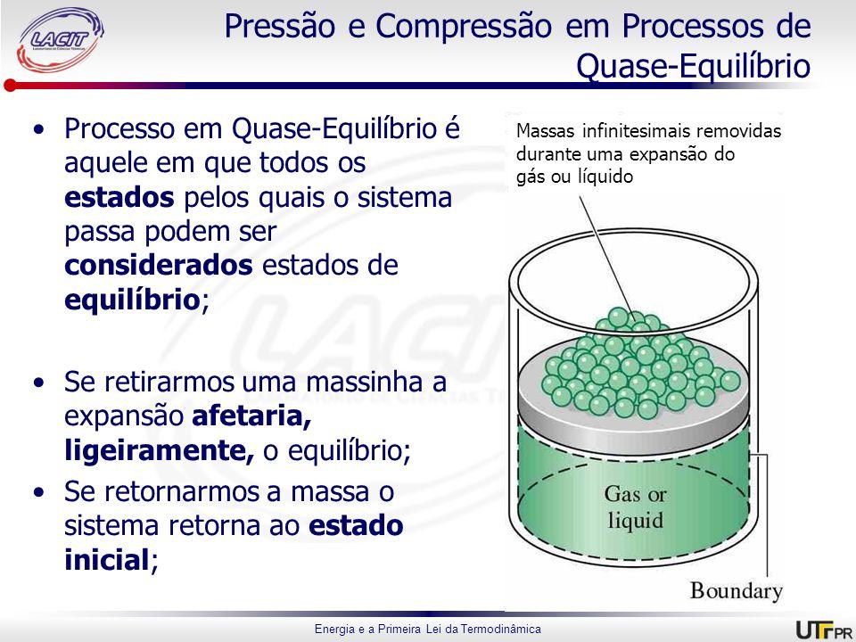 Pressão e Compressão em Processos de Quase-Equilíbrio