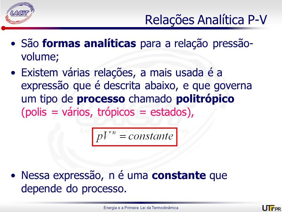 Relações Analítica P-V
