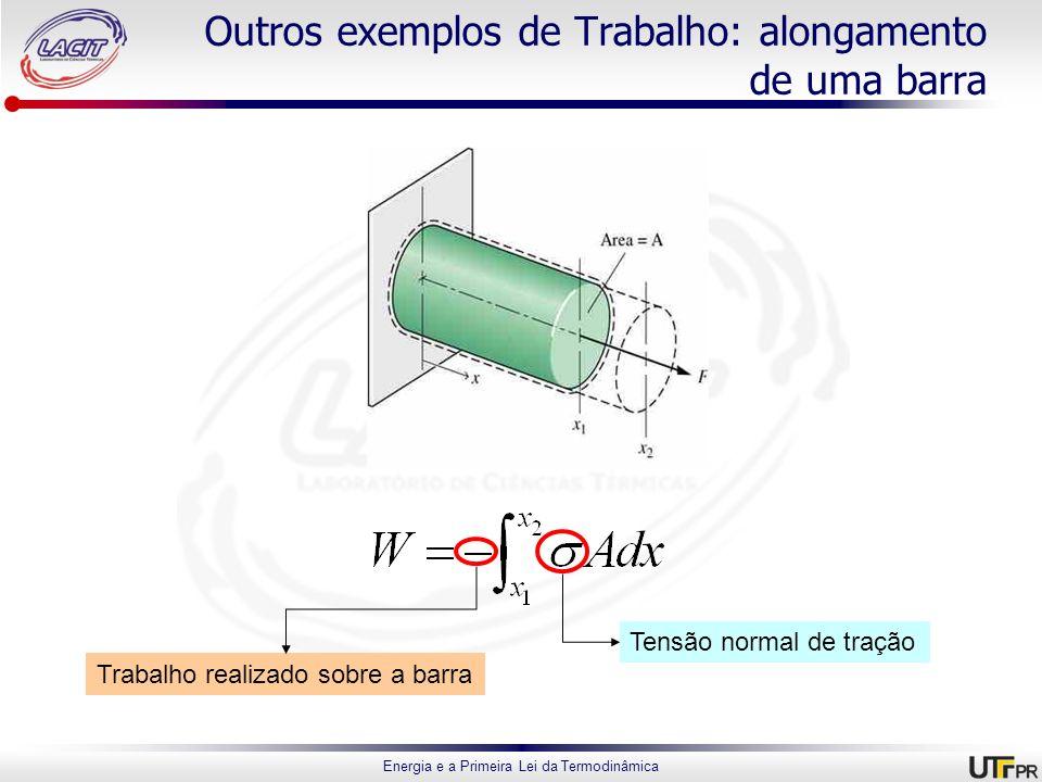 Outros exemplos de Trabalho: alongamento de uma barra
