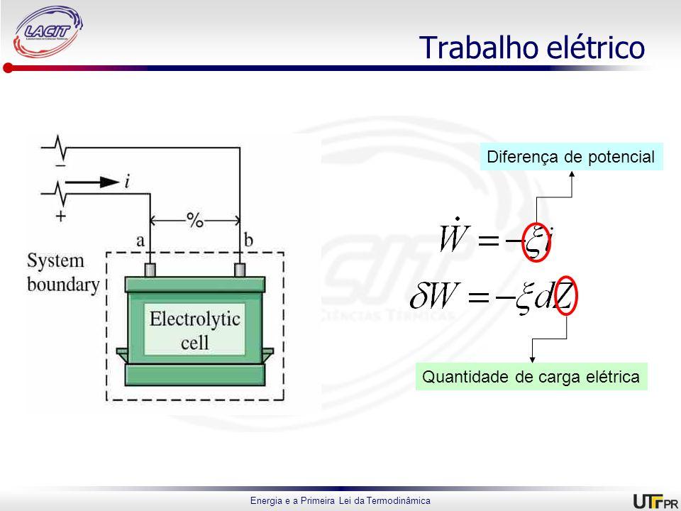 Trabalho elétrico Diferença de potencial Quantidade de carga elétrica