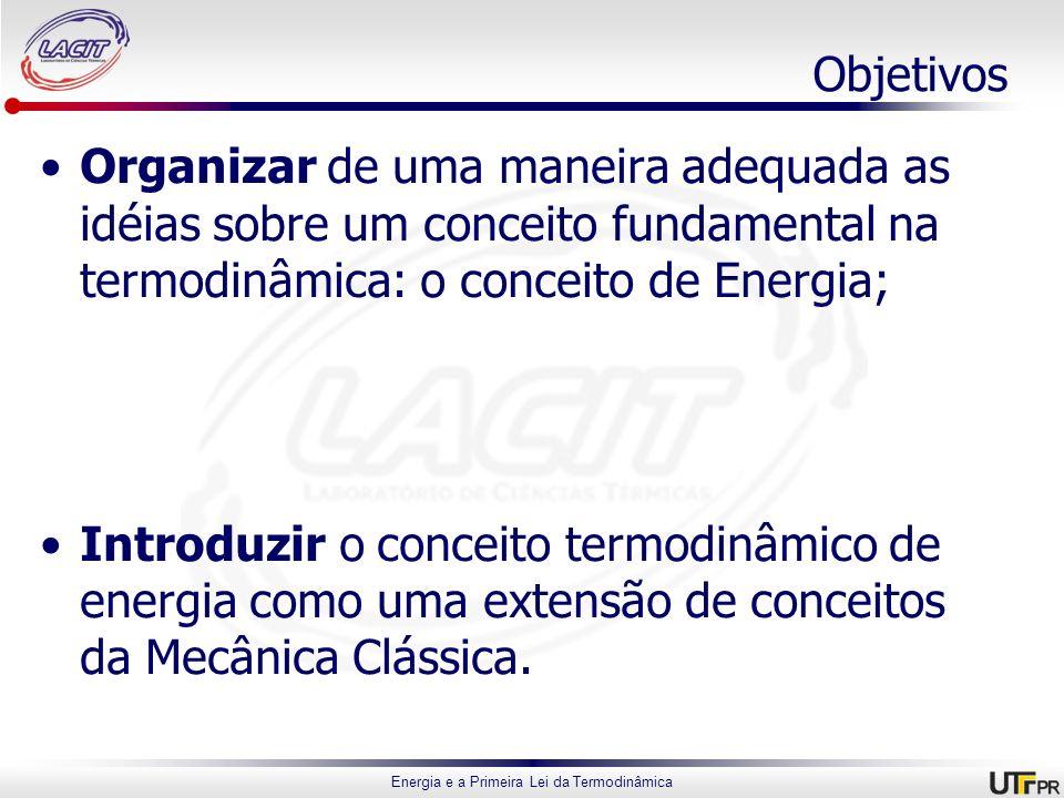 Objetivos Organizar de uma maneira adequada as idéias sobre um conceito fundamental na termodinâmica: o conceito de Energia;