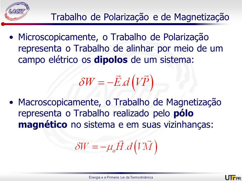 Trabalho de Polarização e de Magnetização
