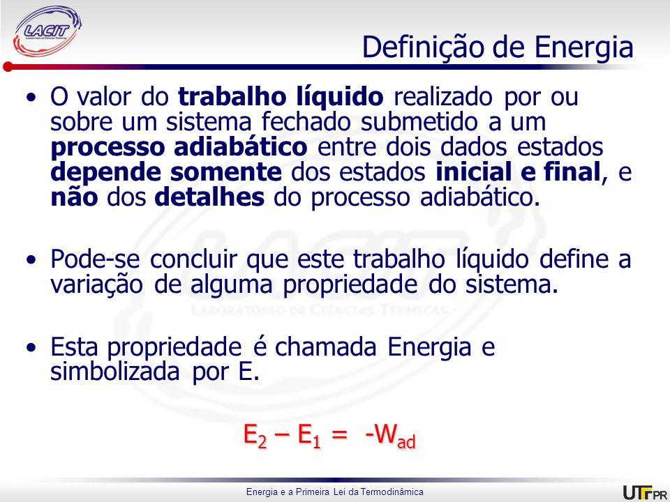 Definição de Energia