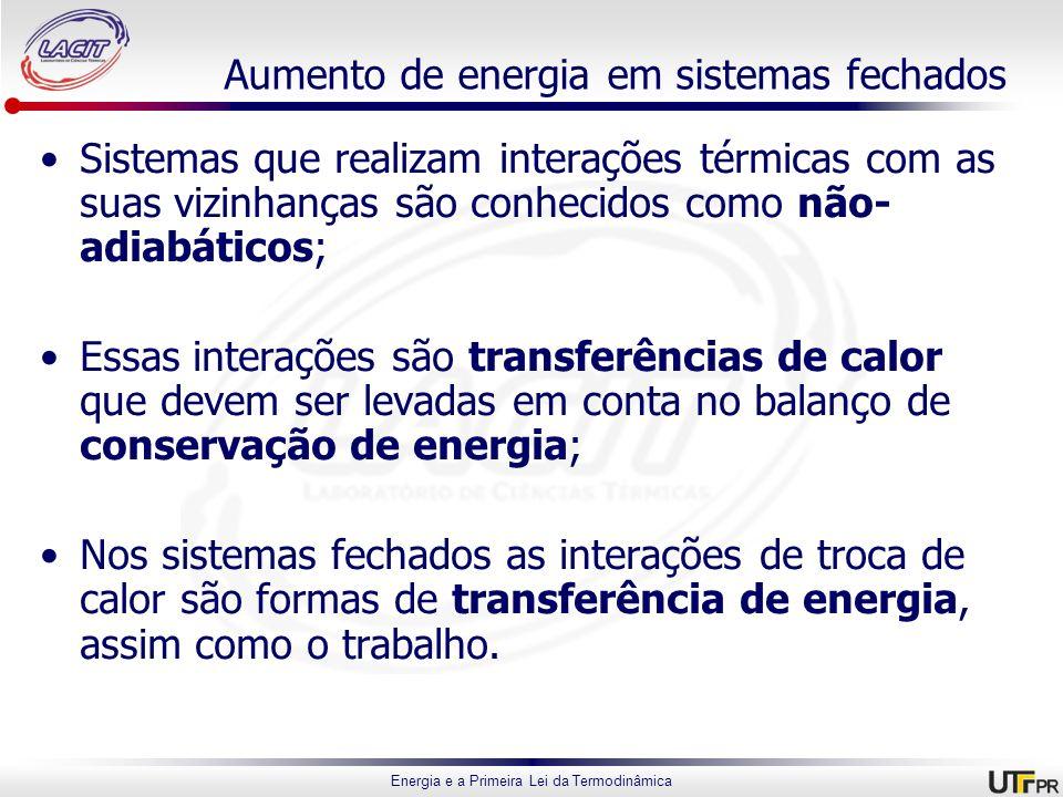 Aumento de energia em sistemas fechados
