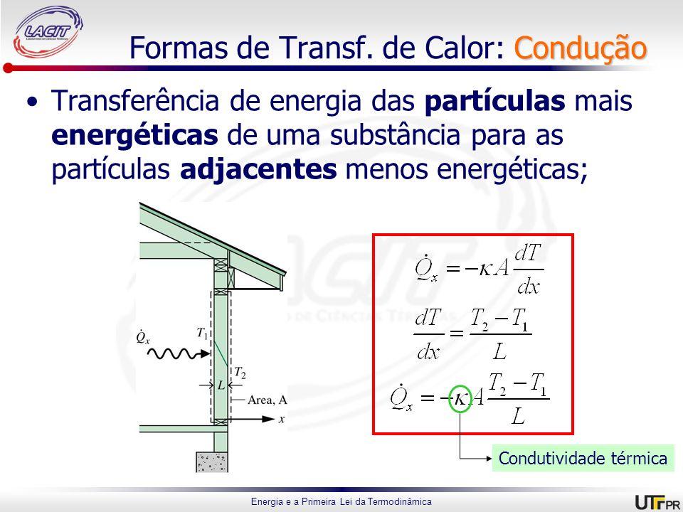 Formas de Transf. de Calor: Condução