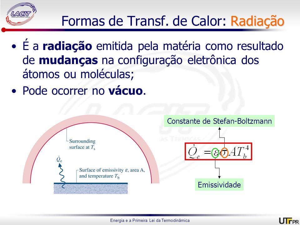 Formas de Transf. de Calor: Radiação