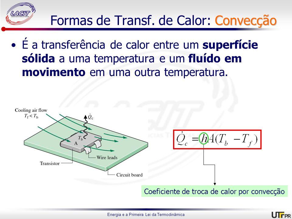 Formas de Transf. de Calor: Convecção