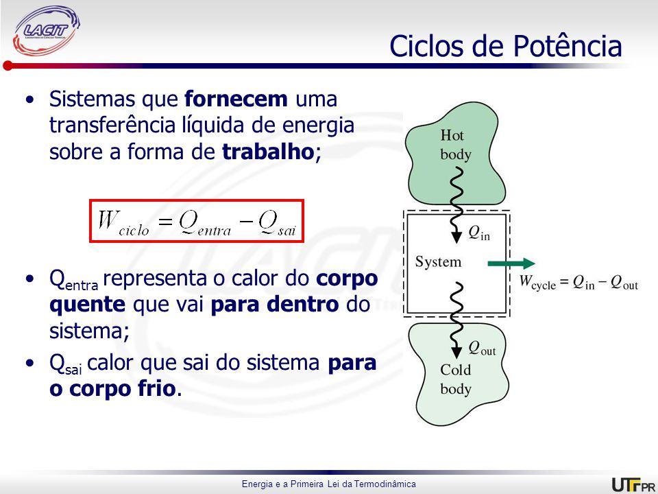 Ciclos de PotênciaSistemas que fornecem uma transferência líquida de energia sobre a forma de trabalho;