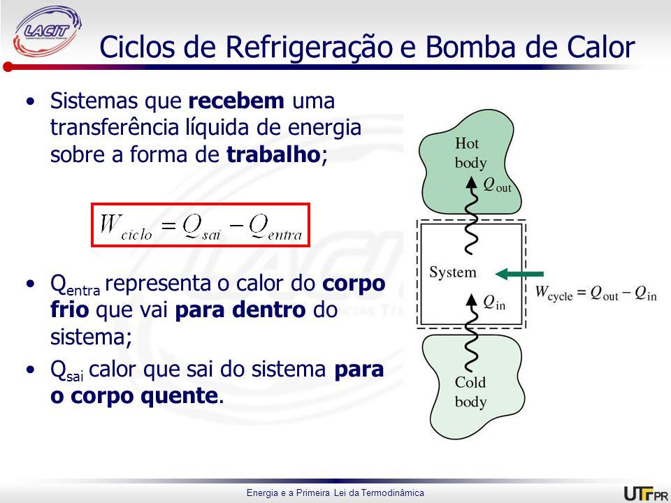 Ciclos de Refrigeração e Bomba de Calor