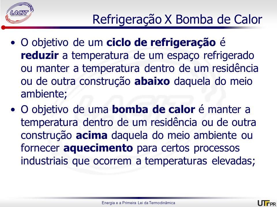 Refrigeração X Bomba de Calor
