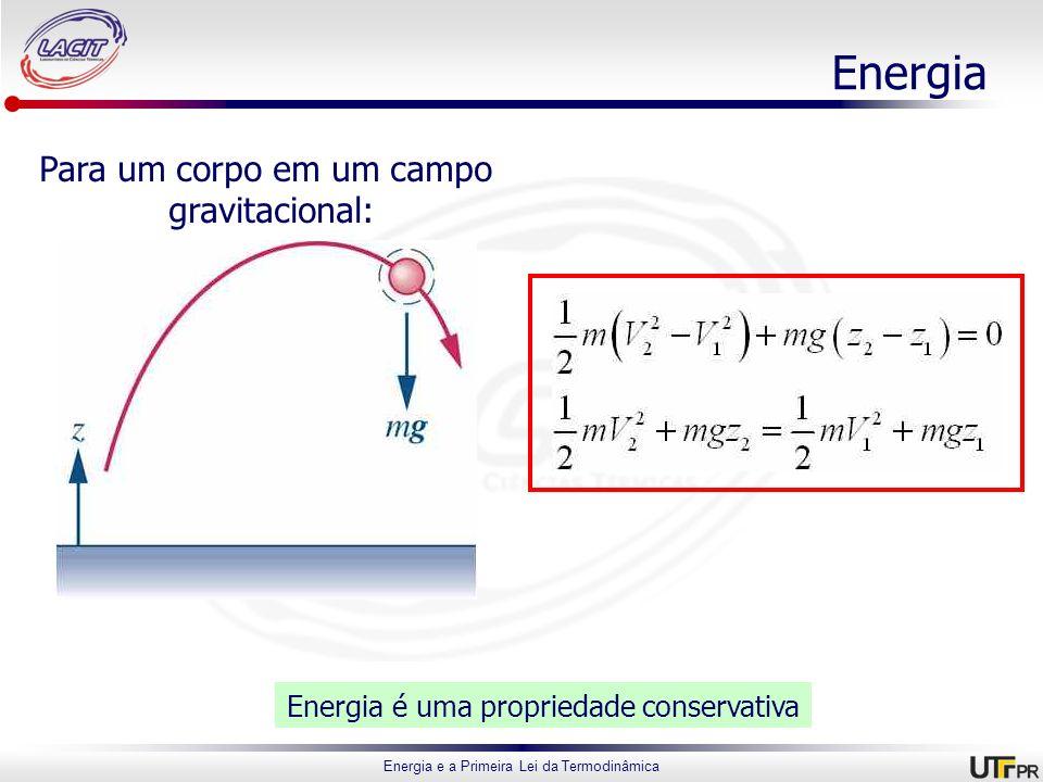 Energia Para um corpo em um campo gravitacional:
