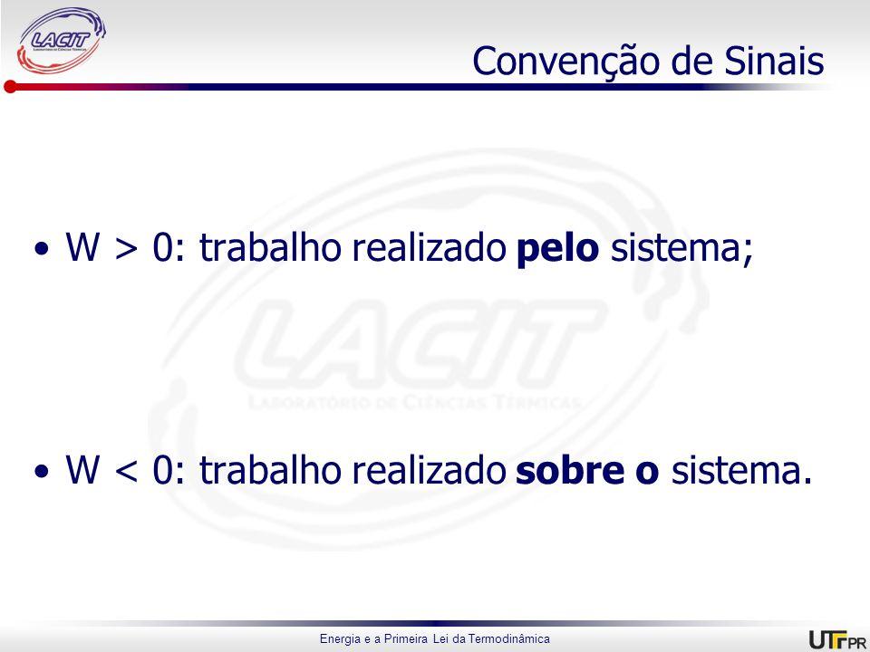 Convenção de Sinais W > 0: trabalho realizado pelo sistema; W < 0: trabalho realizado sobre o sistema.