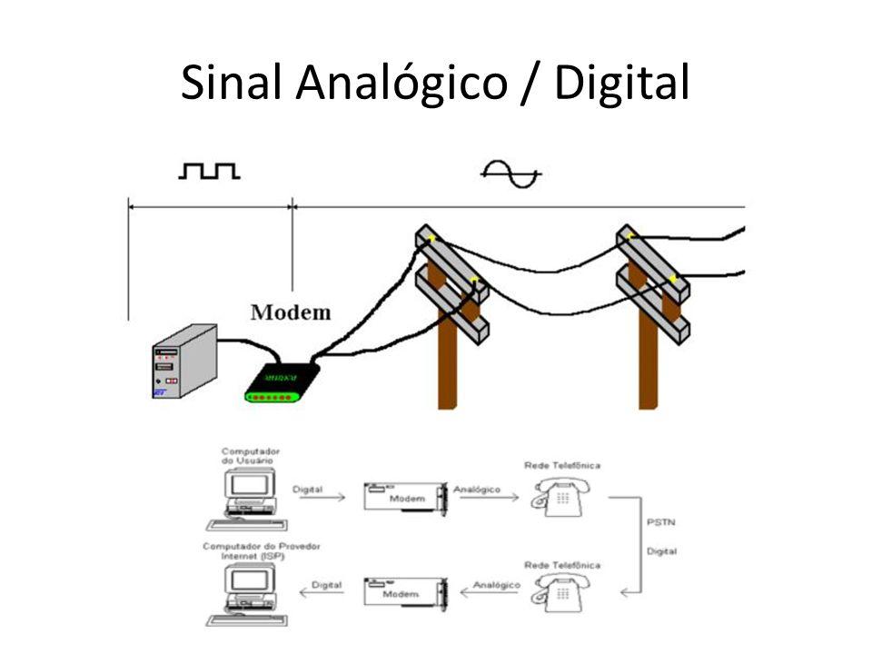 Sinal Analógico / Digital