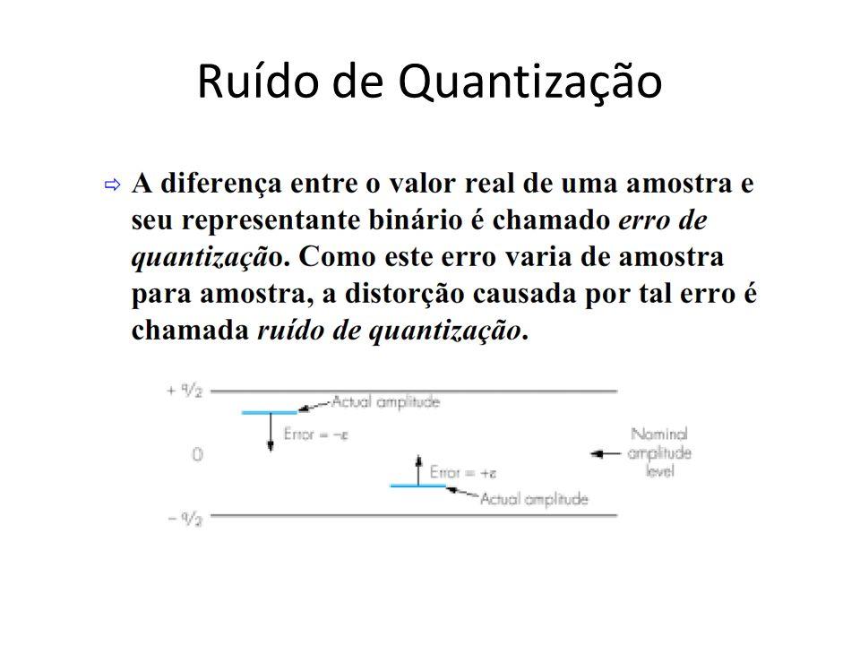 Ruído de Quantização 15