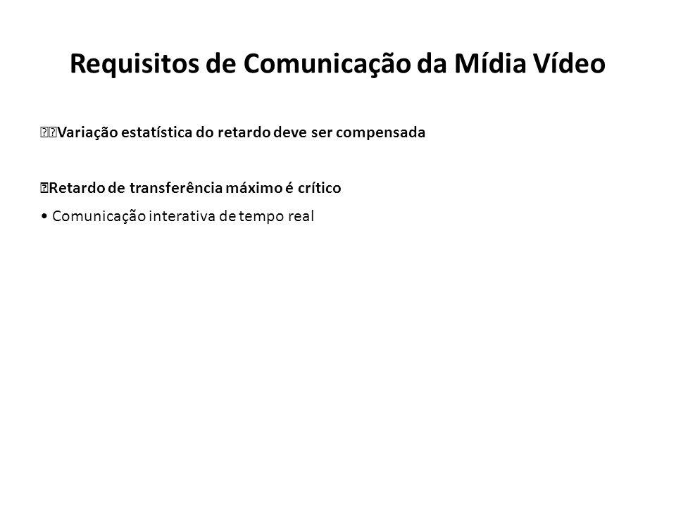 Requisitos de Comunicação da Mídia Vídeo
