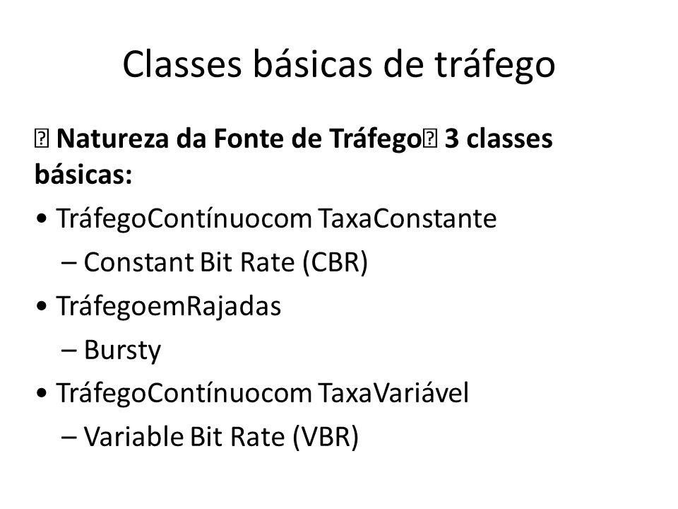 Classes básicas de tráfego