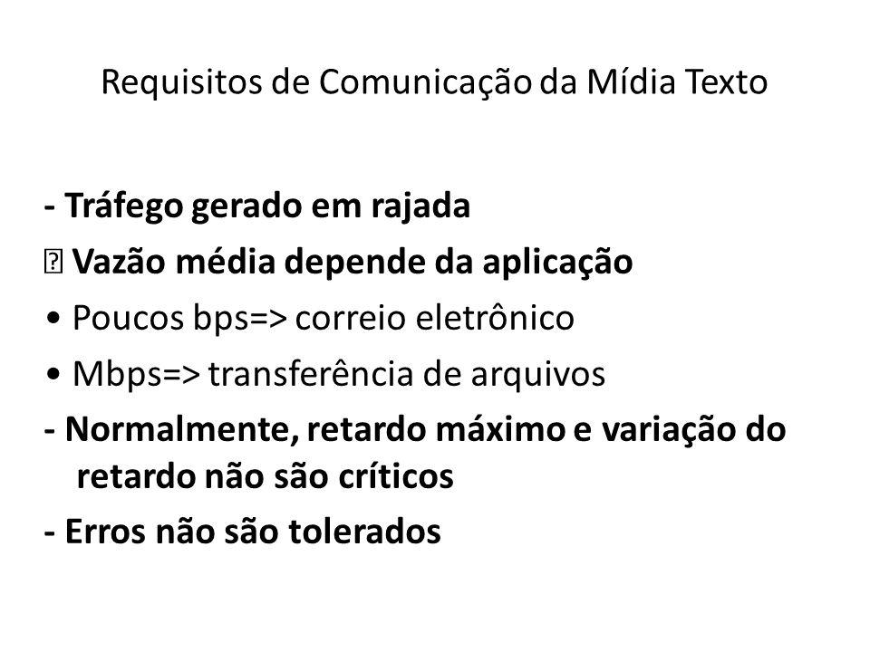 Requisitos de Comunicação da Mídia Texto
