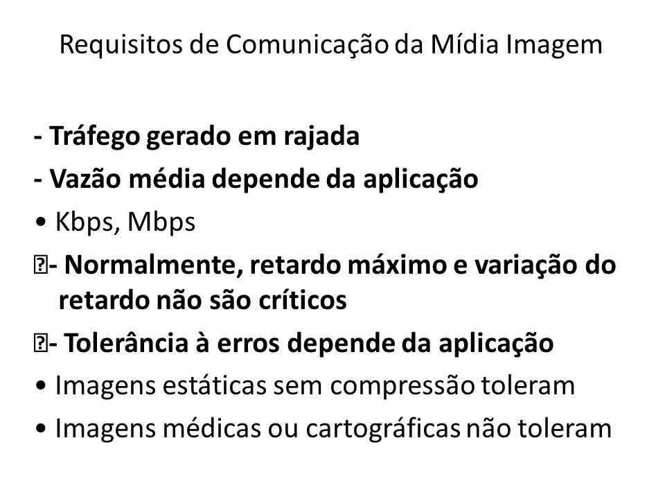 Requisitos de Comunicação da Mídia Imagem