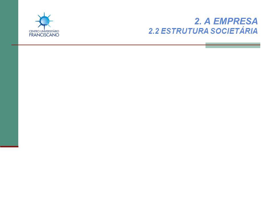 2. A EMPRESA 2.2 ESTRUTURA SOCIETÁRIA