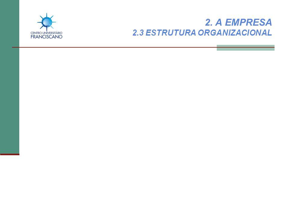 2. A EMPRESA 2.3 ESTRUTURA ORGANIZACIONAL