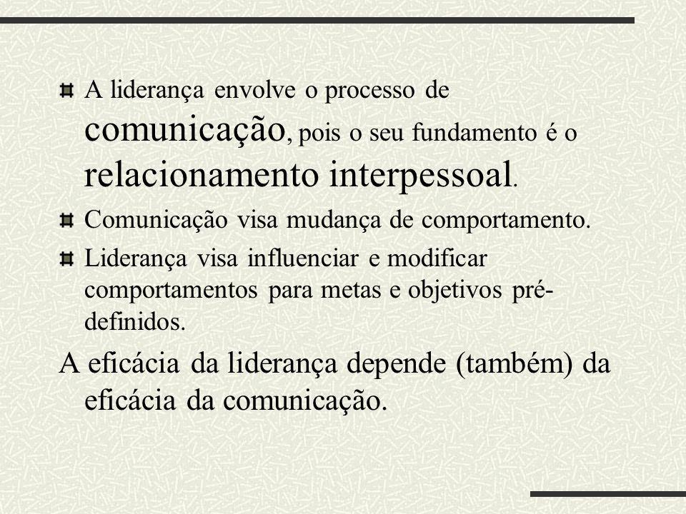 A eficácia da liderança depende (também) da eficácia da comunicação.
