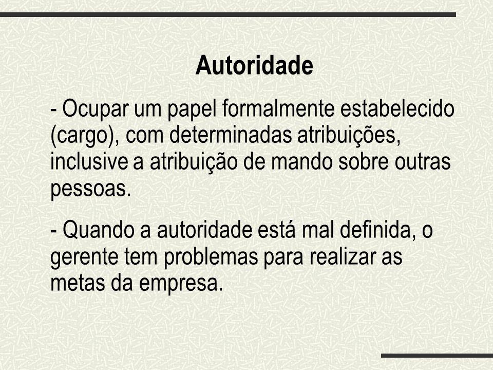 Autoridade - Ocupar um papel formalmente estabelecido (cargo), com determinadas atribuições, inclusive a atribuição de mando sobre outras pessoas.