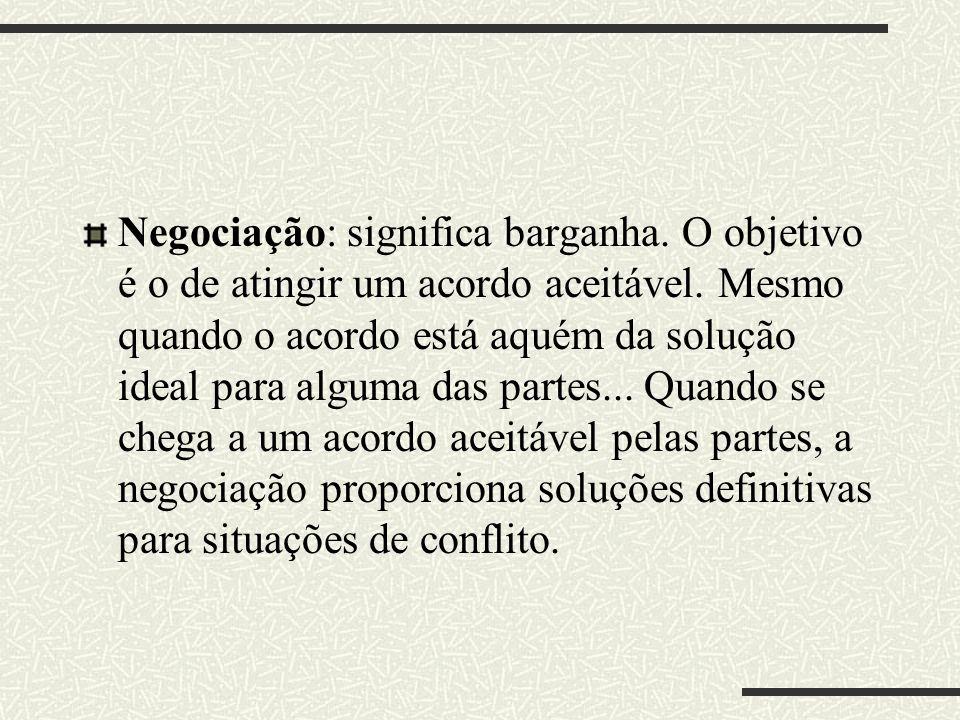 Negociação: significa barganha