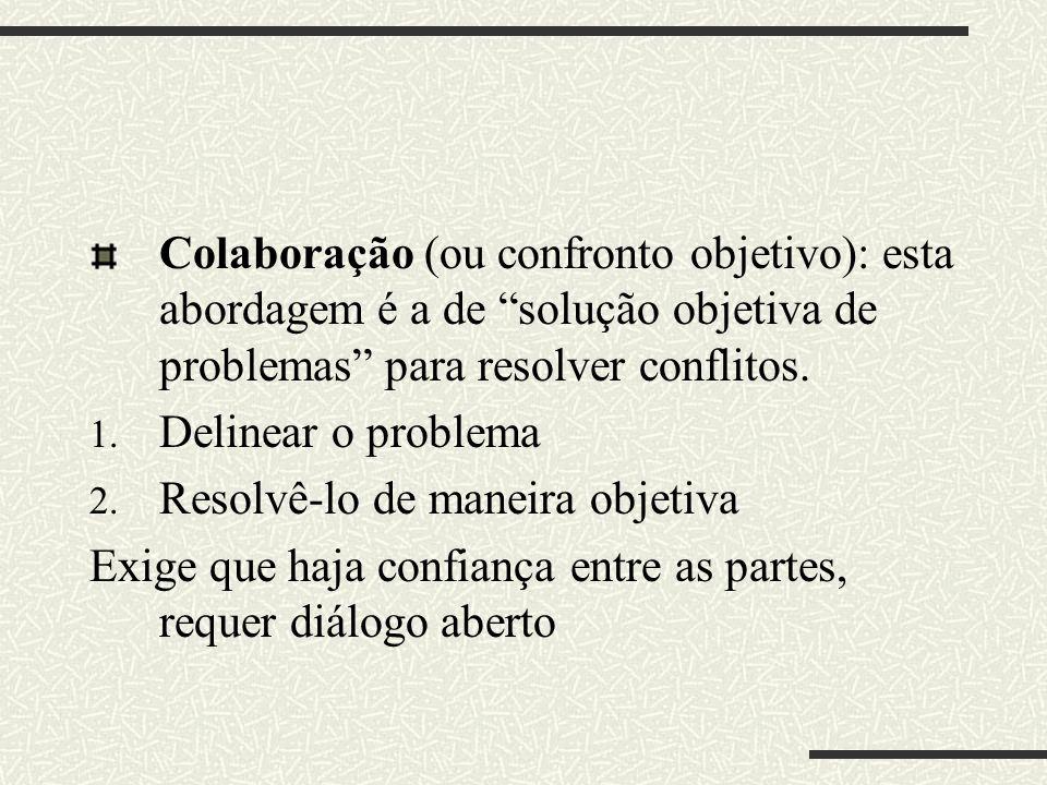 Colaboração (ou confronto objetivo): esta abordagem é a de solução objetiva de problemas para resolver conflitos.