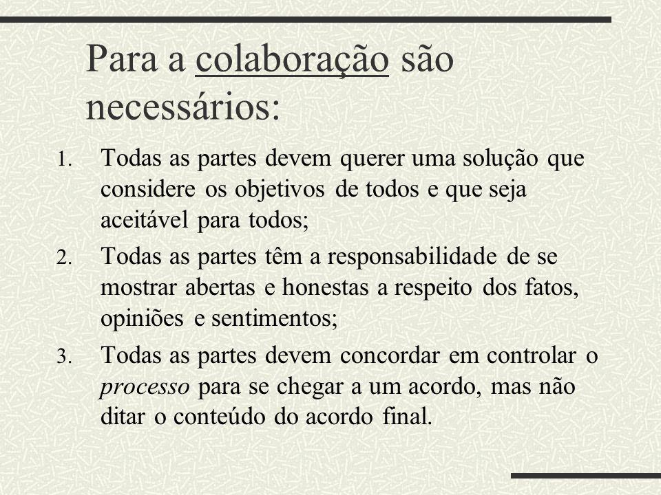 Para a colaboração são necessários: