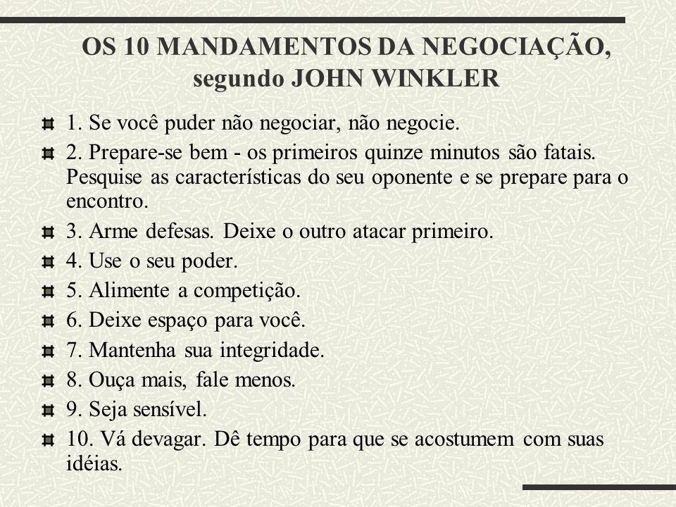 OS 10 MANDAMENTOS DA NEGOCIAÇÃO, segundo JOHN WINKLER