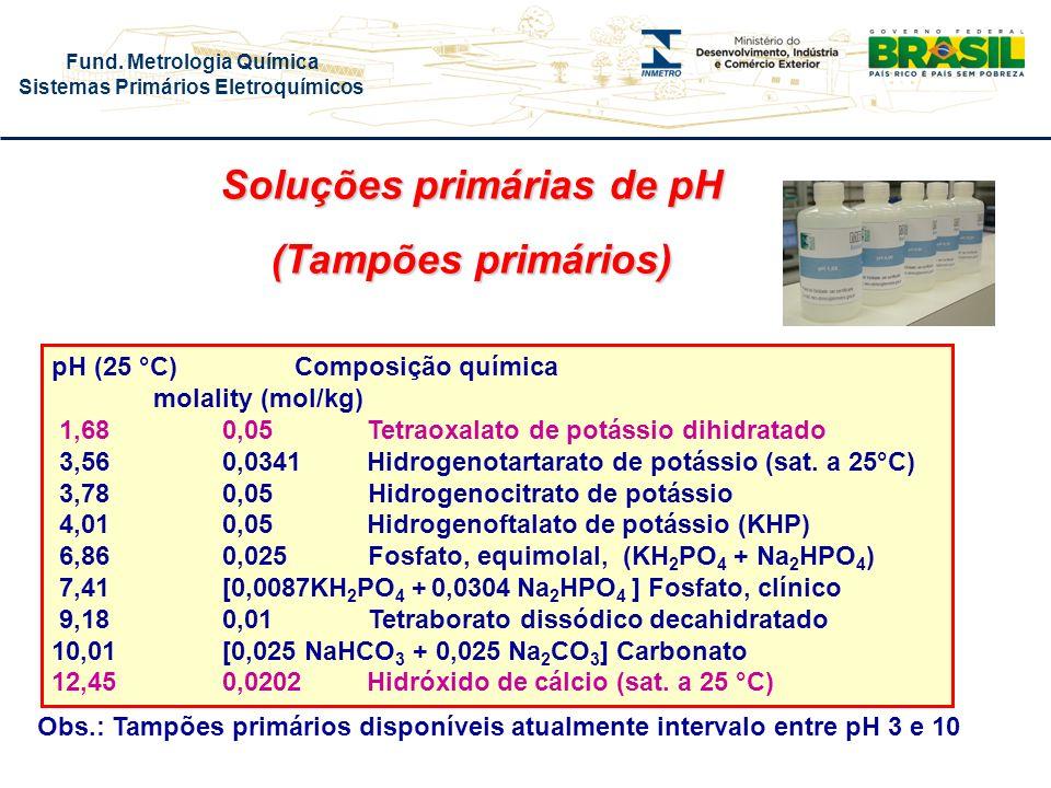 Soluções primárias de pH