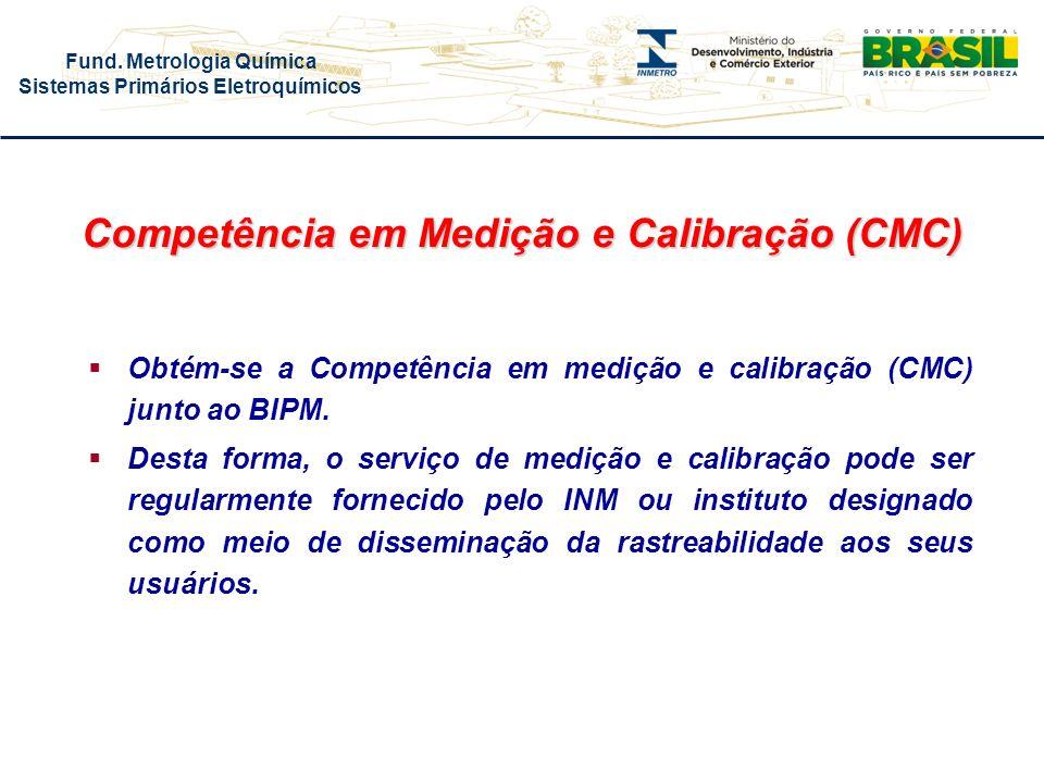 Competência em Medição e Calibração (CMC)