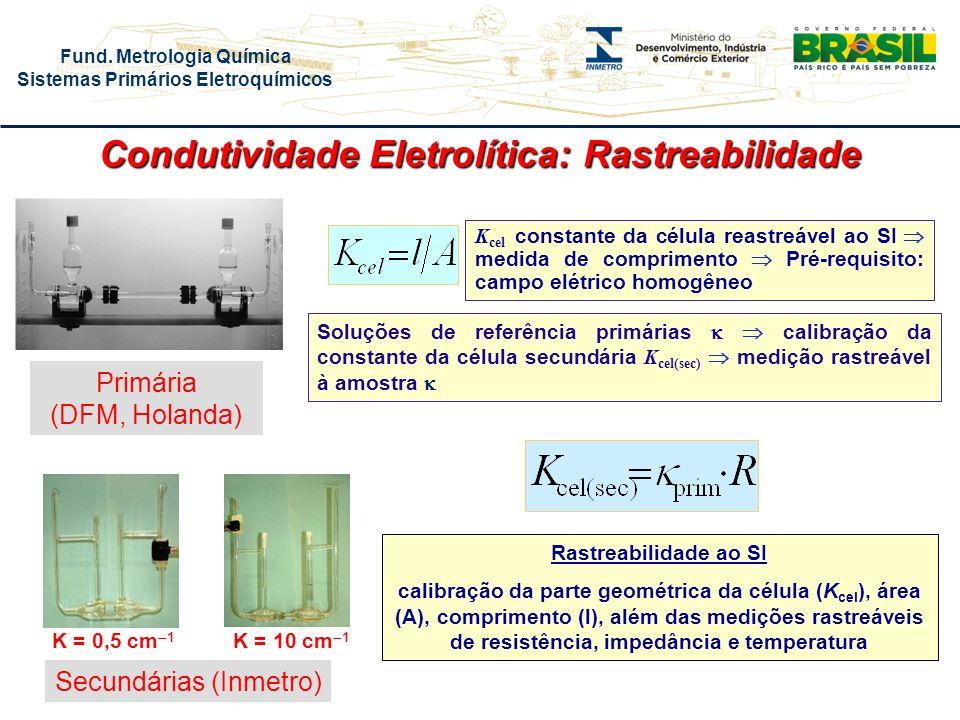 Condutividade Eletrolítica: Rastreabilidade