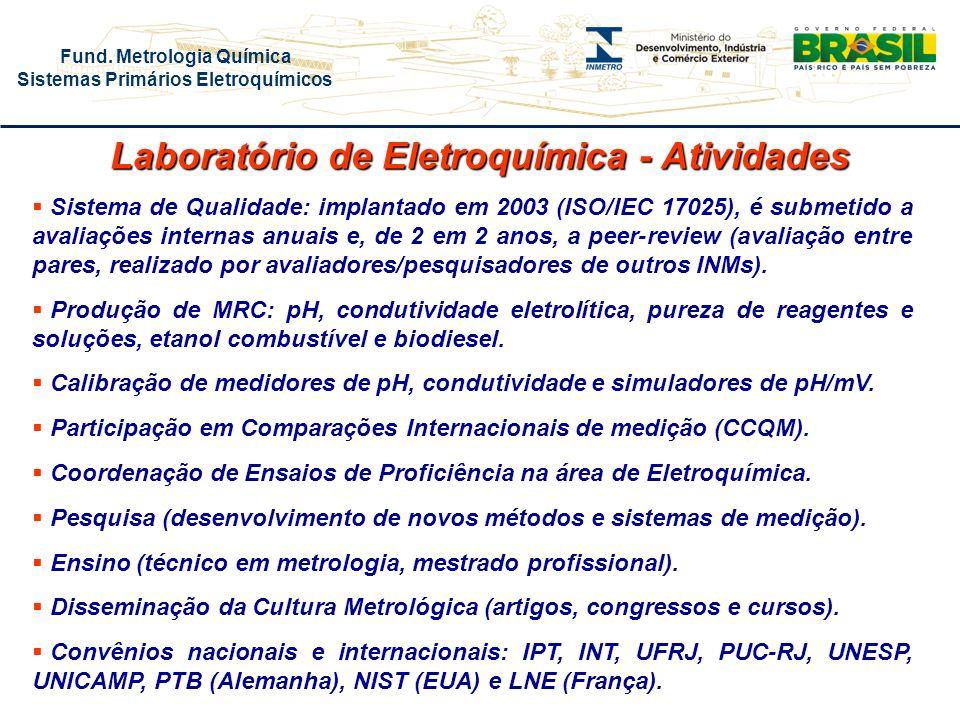 Laboratório de Eletroquímica - Atividades