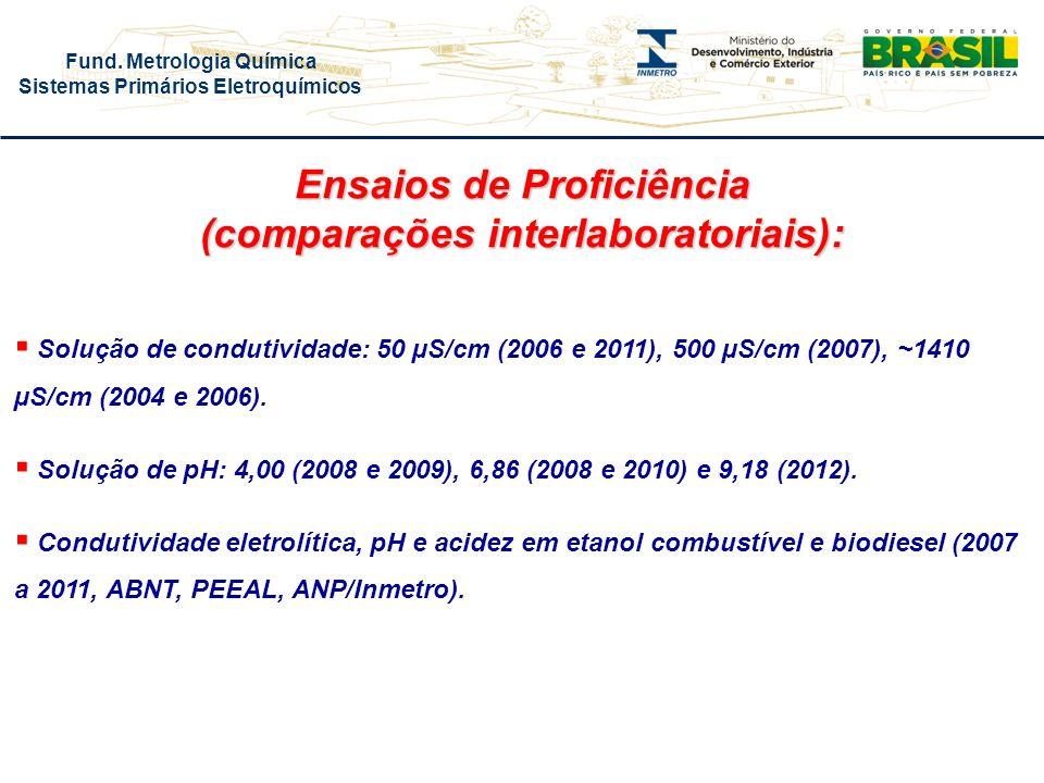 Ensaios de Proficiência (comparações interlaboratoriais):