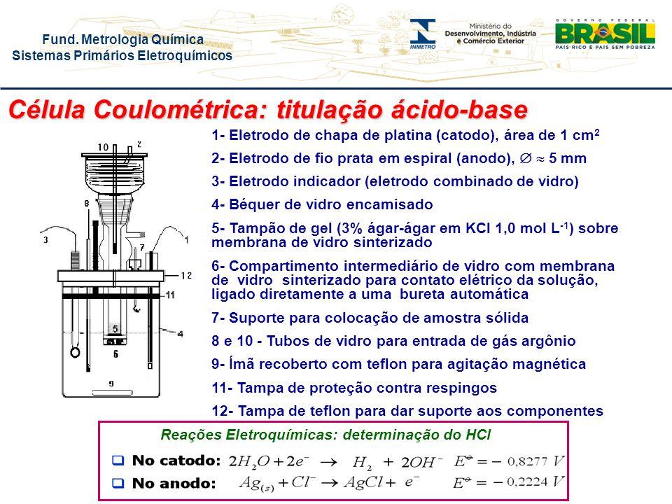 Reações Eletroquímicas: determinação do HCl