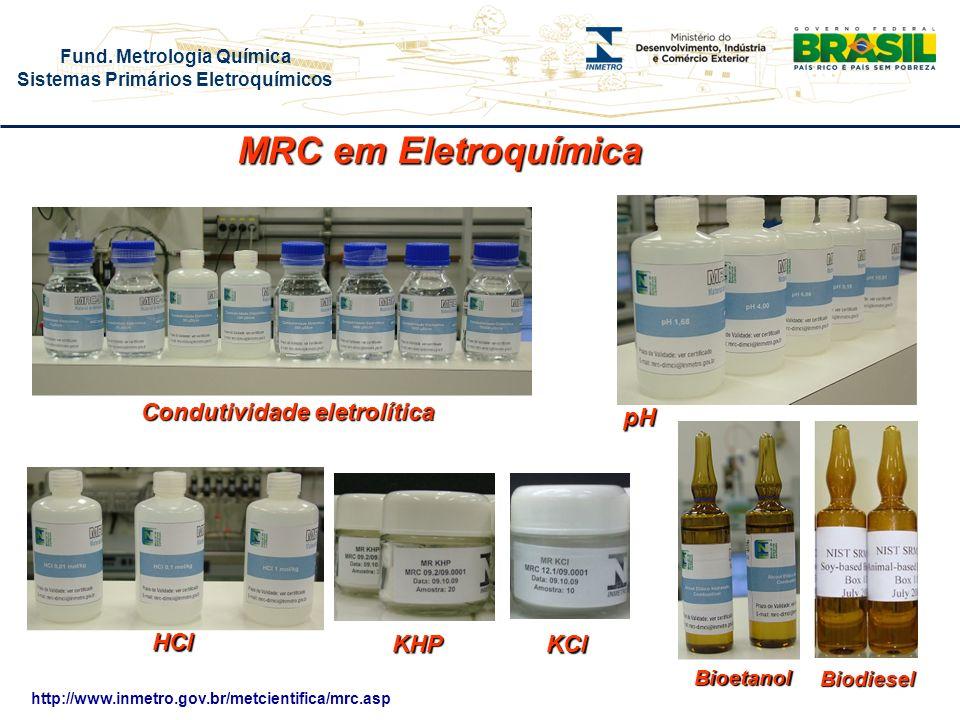 MRC em Eletroquímica Condutividade eletrolítica pH HCl KHP KCl