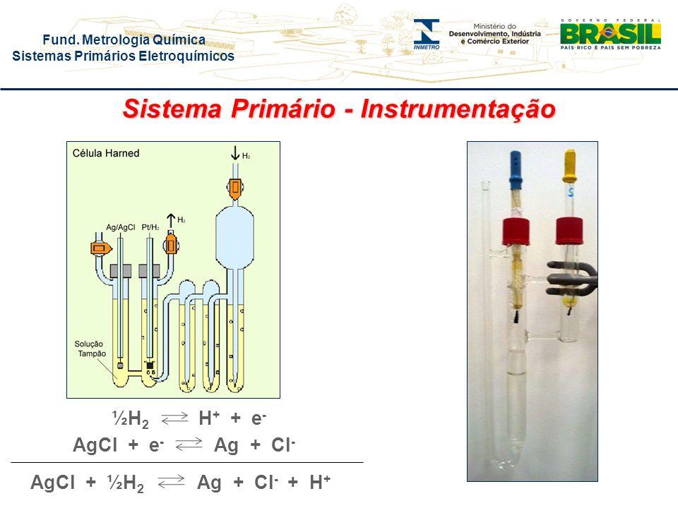 Sistema Primário - Instrumentação