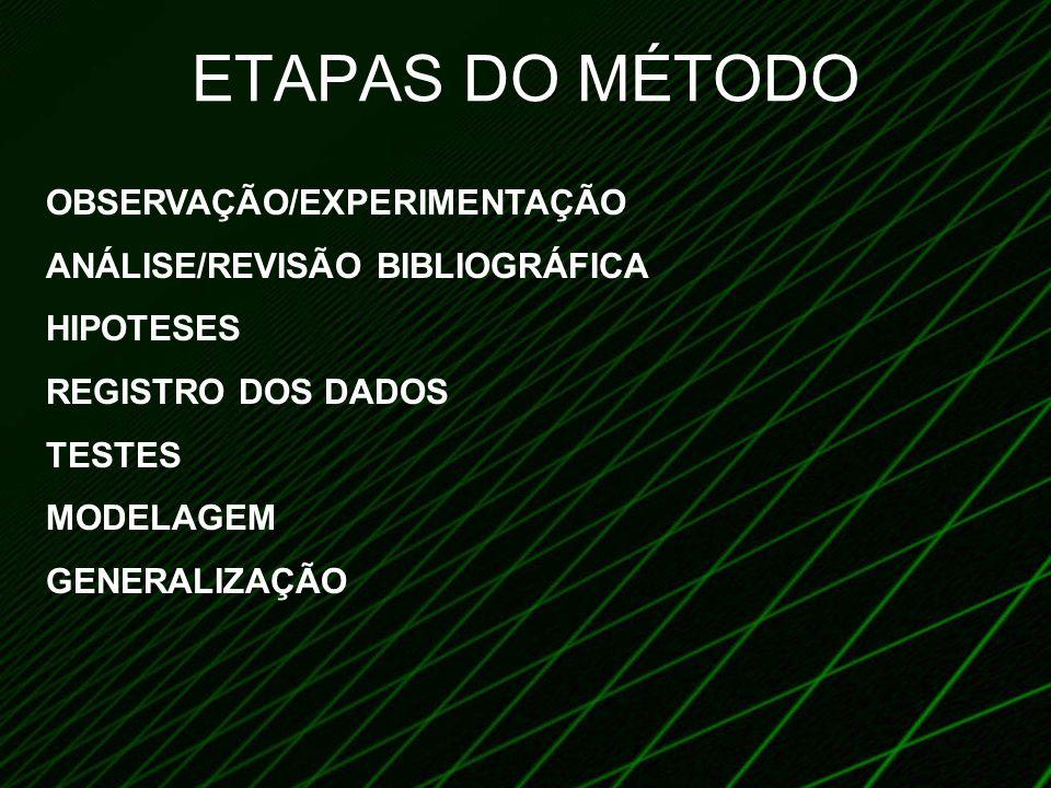 ETAPAS DO MÉTODO OBSERVAÇÃO/EXPERIMENTAÇÃO