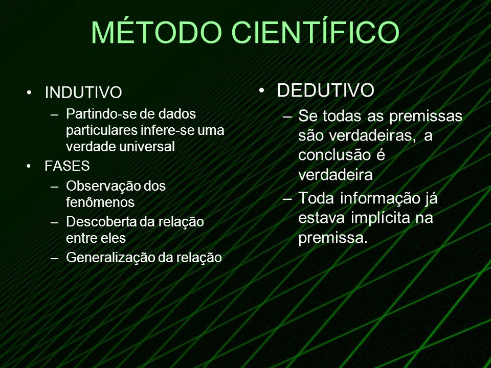 MÉTODO CIENTÍFICO DEDUTIVO INDUTIVO