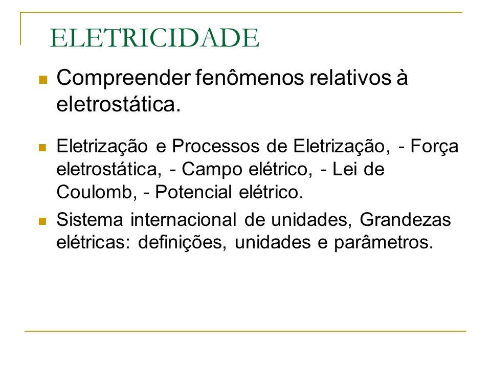 ELETRICIDADE Compreender fenômenos relativos à eletrostática.