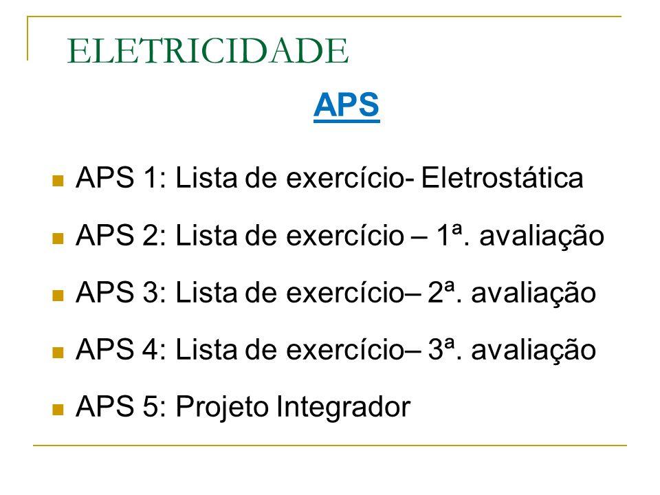 ELETRICIDADE APS APS 1: Lista de exercício- Eletrostática